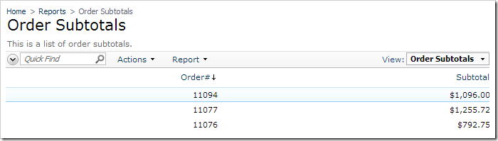 Submitted order is now displayed in Order Subtotals data controller based on database view.