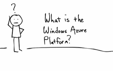 What is the Windows Azure Platform?